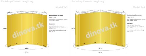 Ukuran Backdrop Curved_lengkung 3 x 3 & Curved_lengkung modul 3 x 4